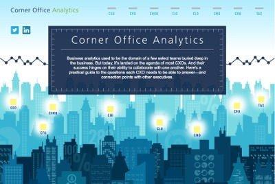 deloitte, corner office, analytics, Toby Elwin, blog